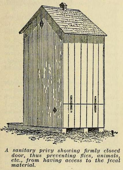 amazing outhouse plans. Outhouse from the rear Build an  Privy with plans 1909 The Prepper Journal