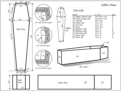 DIY Coffin Plans from diycoffin.com