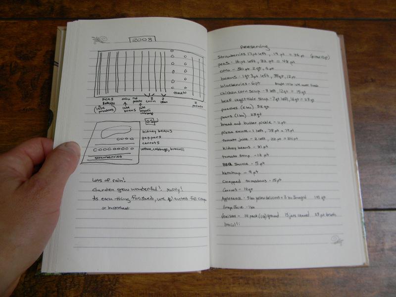 SeedNotebook