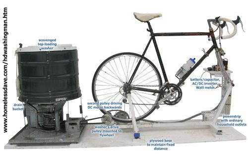 DIY project to power a spinning-basket drum washer using a bike